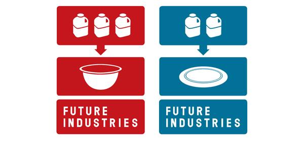 Future-Industries