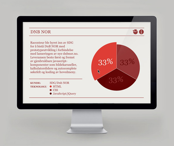 Presentation layout created by Christian Bielke for web production and advertising company Raconteur