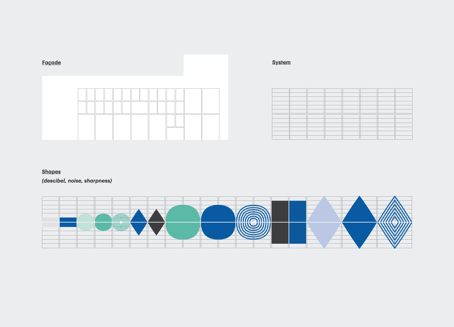 Logo elements and grid for the Norwegian Academy of Music designed by Neue