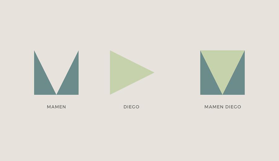Architecture and Interior Design Firm  Kraemer Design Group