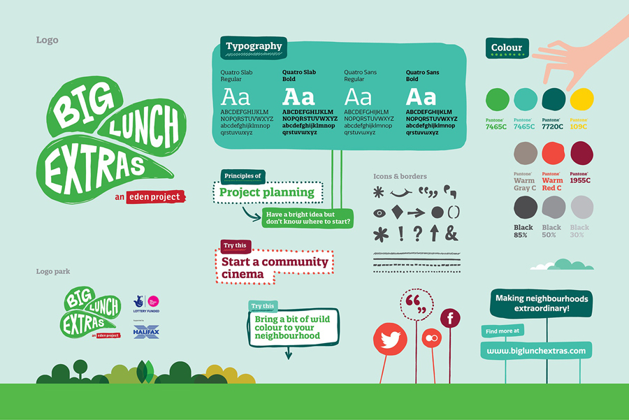 Brand guidelines designed by Believe In for Eden Project's Big Lunch Extras