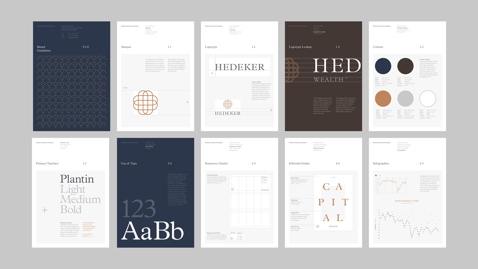 Brand book guideline inspiration — bp o