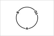 Branding – A-TO-B
